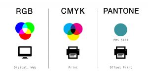 RGB CMYK PANTONE